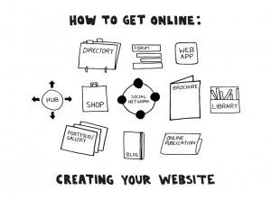 Get-Online